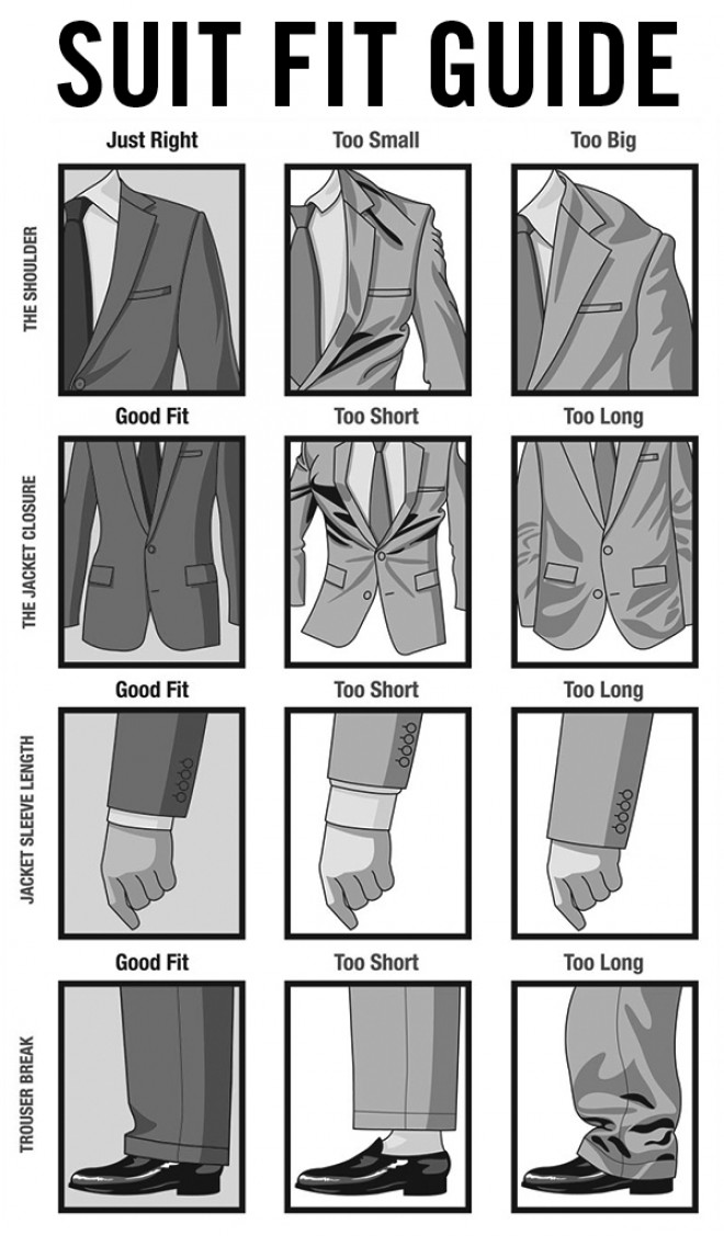 Style Guide: How A Suit Should Fit | Lifestyle